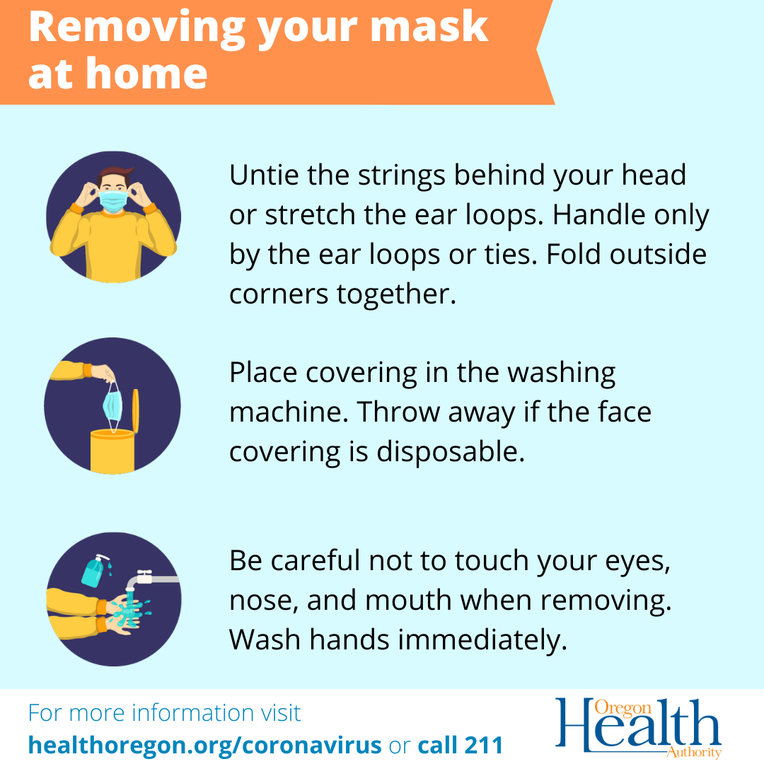 removing a mask