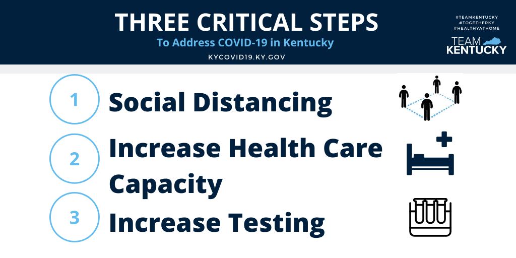 Reliable Sources for COVID-19 Updates. kycovid19.ky.gov, cdc.gov, @GovAndyBeshear on social media