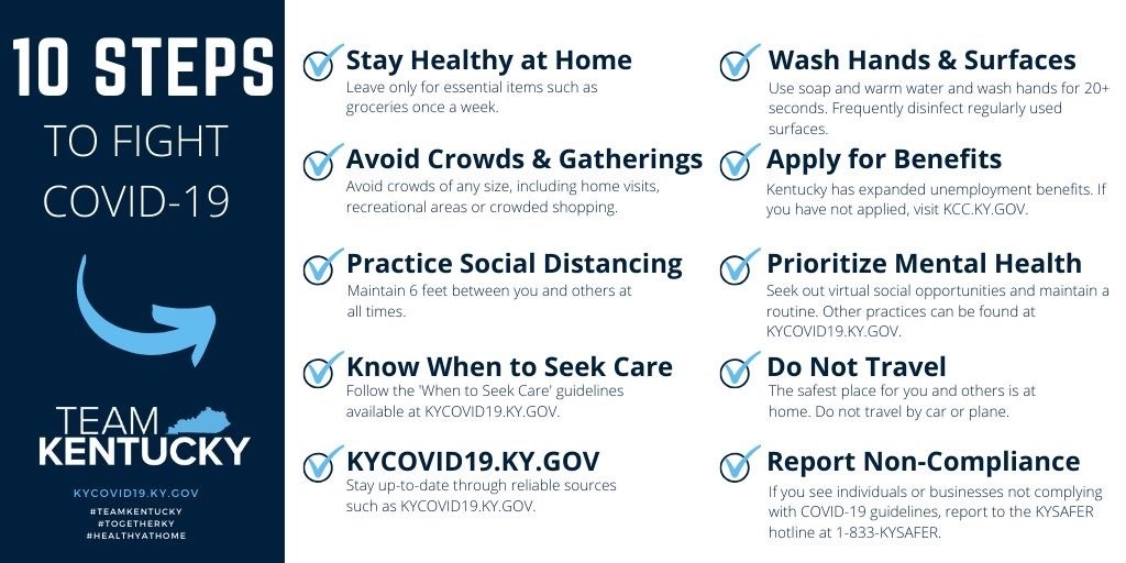 10 Steps to Fight COVID-19. Stay Healthy at Home, Avoid Crowds and Gathering, Practice Social Distancing, Know when to seek care, Follow KYCOVID19.ky.gov, Wash Hands and Surfaces, Apple for Benefits, Prioritize Mental Health, Do Not Travel, Report Non-Compliance.