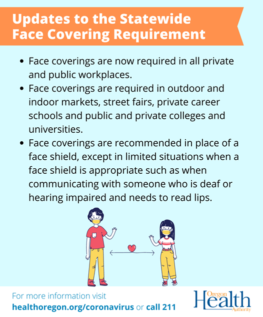 Updates to face covering guidance