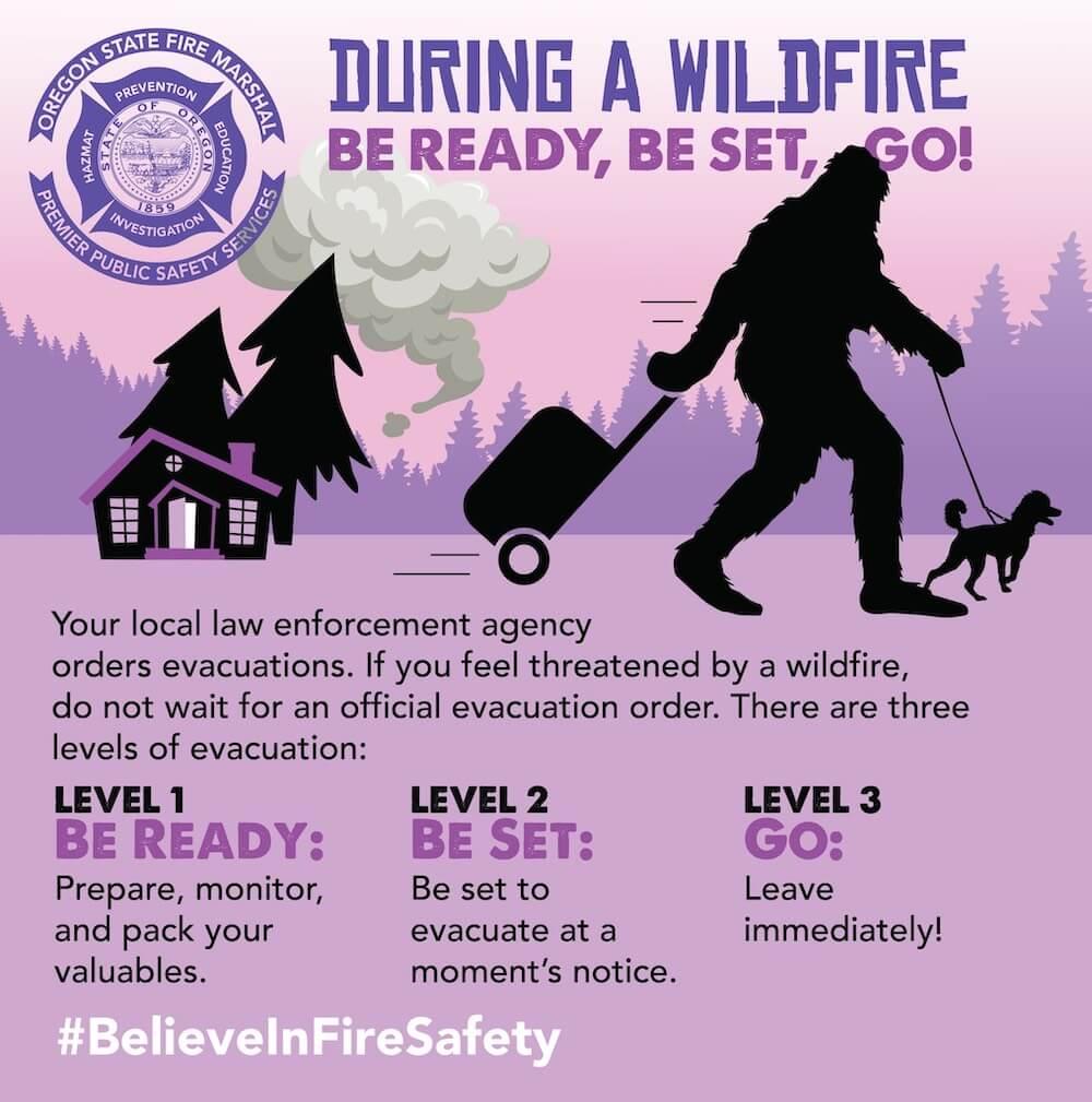 Evacuation graphic: Be Ready, Be Set, Go!